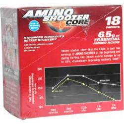 Amino Shooter 18/9.5gr-Punch